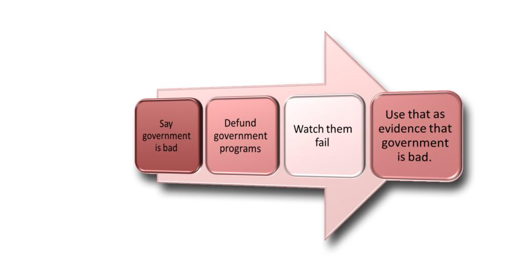 bad-government